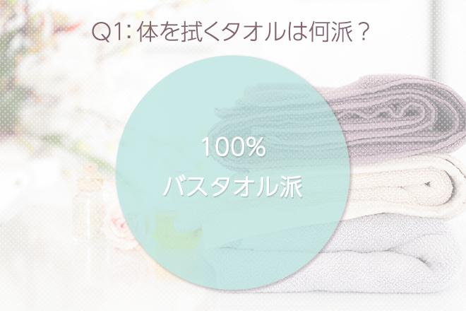 Q1:体を拭くタオルは何派?